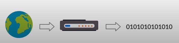 diferencias entre modem y router